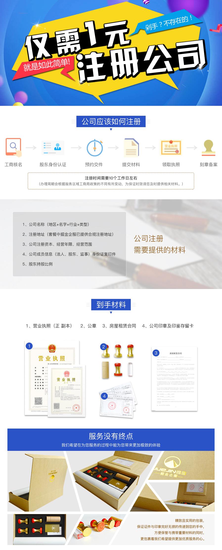 公司注册办理资料,公司注册办理流程