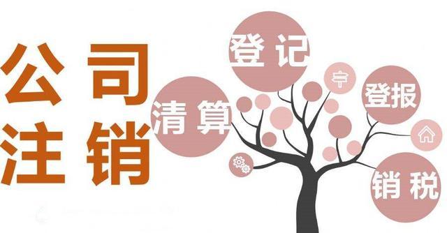 重庆公司注销,重庆公司注销流程,重庆公司注销材料