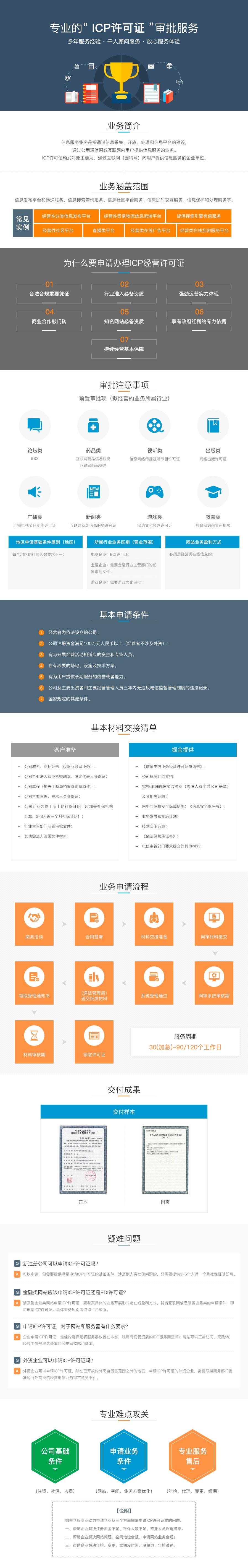 ICP許可證辦理資料,ICP許可證辦理流程