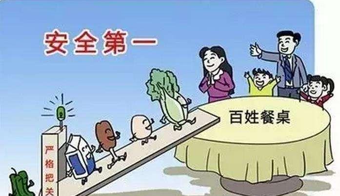 北京注册食品公司,食品经营许可证办理