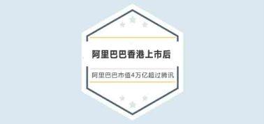 香港上市后,阿里巴巴市值4萬億超過騰訊